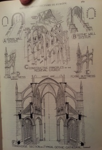 I needed a little history lesson in Gothic. A page from Dad's college history of architecture book.